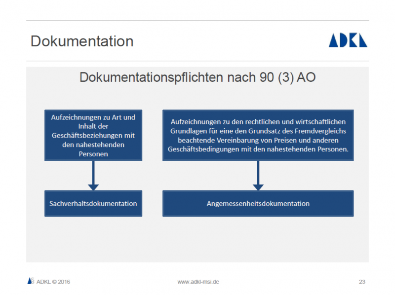 Folie S 23 3 aus PDF ADKL Transfer Pricing als Optimierungsmotor 2016