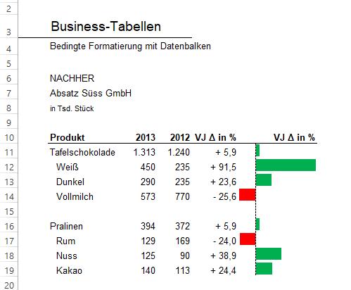 Excel_Abweichungen2